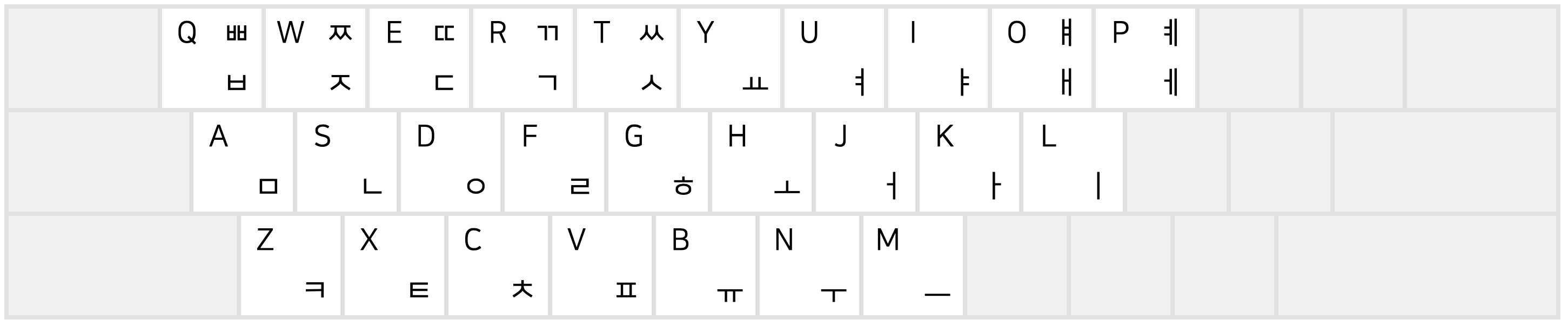 2-set and QWERTY keyboard
