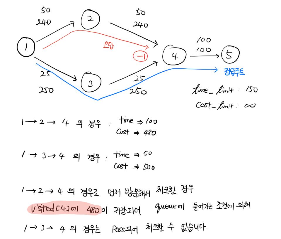 29dce502-33b3-4a4d-b25c-bbf9f2802047