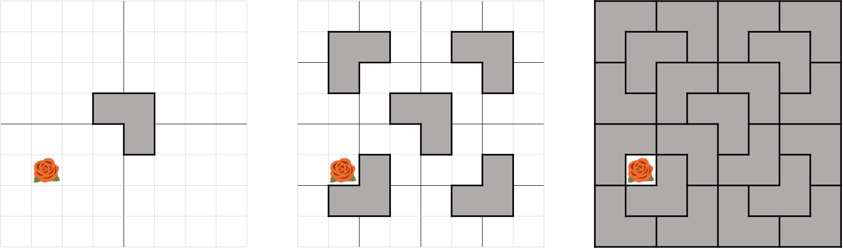 8 × 8 크기의 땅의 6번째 줄 2번째 칸에 꽃밭을 배치하는 경우
