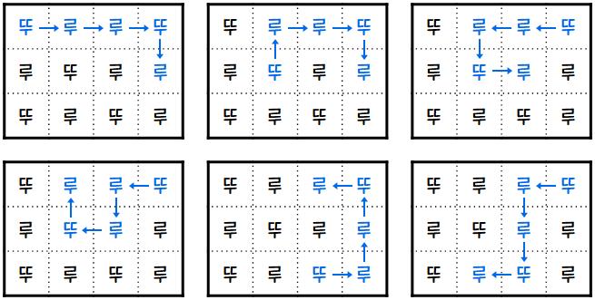 3×4 종이에서의 예시