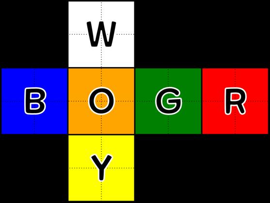 첫 번째 예시의 큐브 색 배치